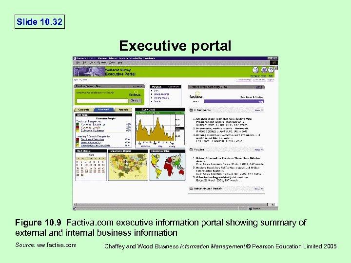Slide 10. 32 Executive portal Figure 10. 9 Factiva. com executive information portal showing