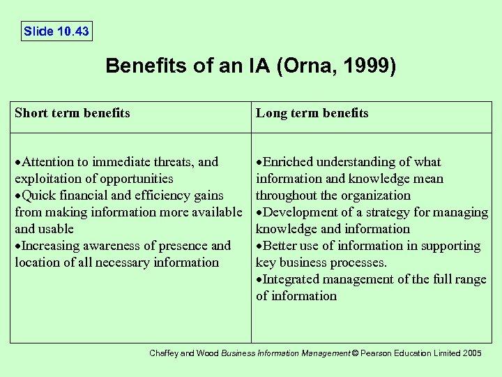 Slide 10. 43 Benefits of an IA (Orna, 1999) Short term benefits Long term