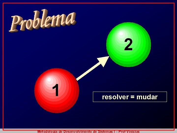 2 1 resolver = mudar Metodologia de Desenvolvimento de Sistemas I – Prof Vinicius