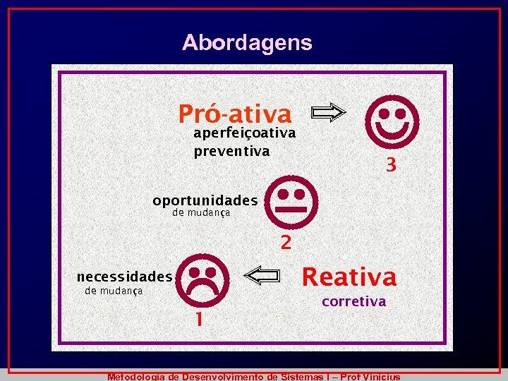 Abordagens Pró-ativa aperfeiçoativa preventiva oportunidades de mudança necessidades de mudança L 1 K 3