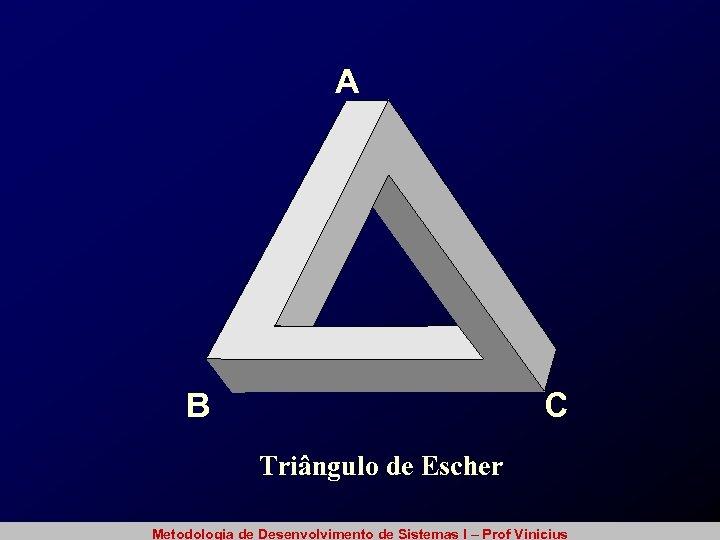A C B Triângulo de Escher Metodologia de Desenvolvimento de Sistemas I – Prof