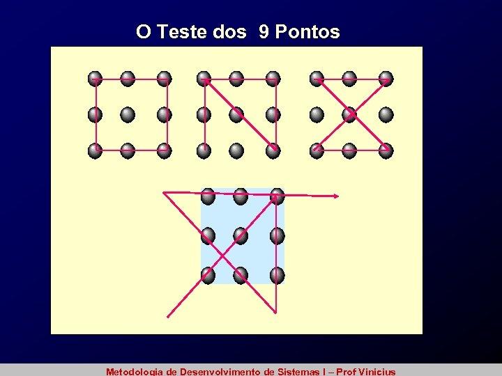 O Teste dos 9 Pontos Metodologia de Desenvolvimento de Sistemas I – Prof Vinicius