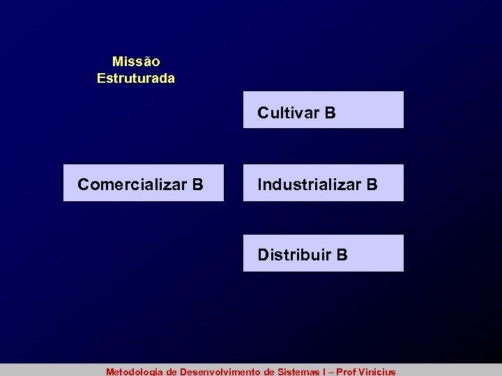 Missão Estruturada Cultivar B Comercializar B Industrializar B Distribuir B Metodologia de Desenvolvimento de