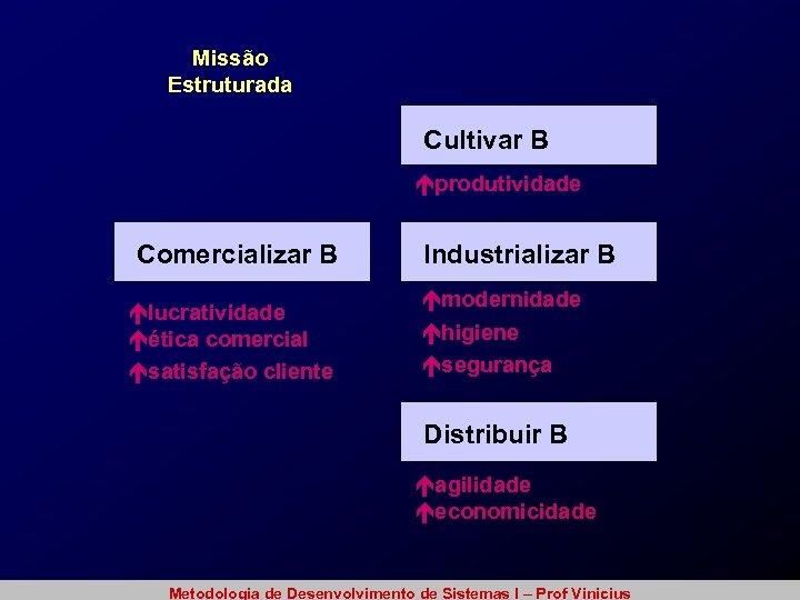 Missão Estruturada Cultivar B éprodutividade Comercializar B élucratividade éética comercial ésatisfação cliente Industrializar B