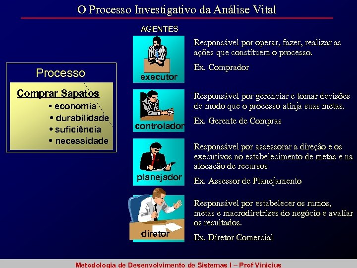 O Processo Investigativo da Análise Vital AGENTES Responsável por operar, fazer, realizar as ações