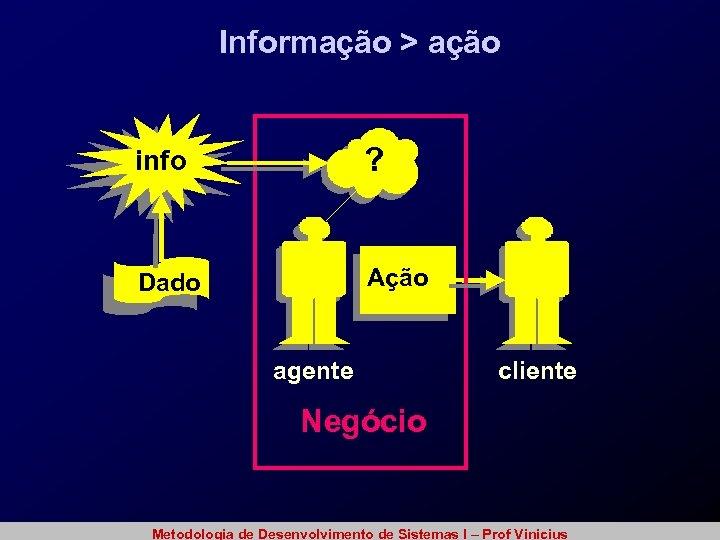 Informação > ação info ? Dado Ação agente cliente Negócio Metodologia de Desenvolvimento de