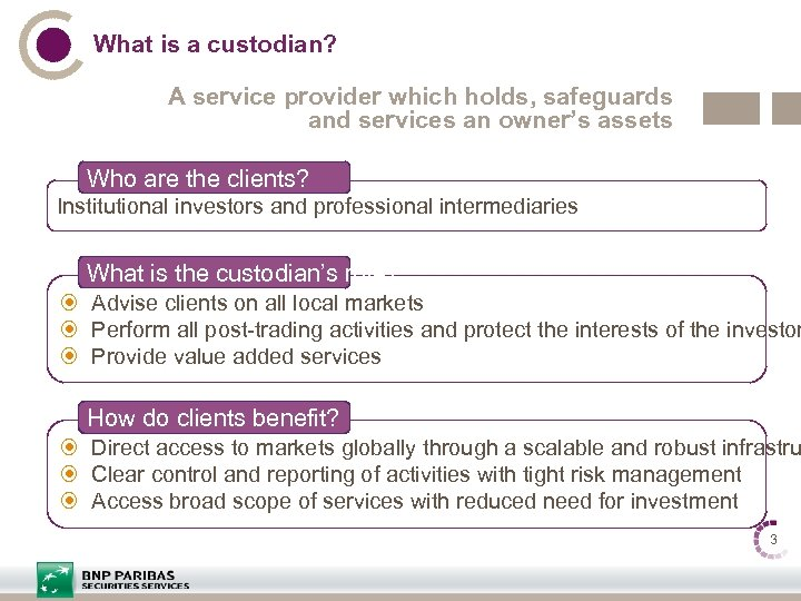 What is a custodian? A service provider which holds, safeguards and services an owner's