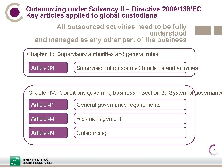 Outsourcing under Solvency II – Directive 2009/138/EC Key articles applied to global custodians All