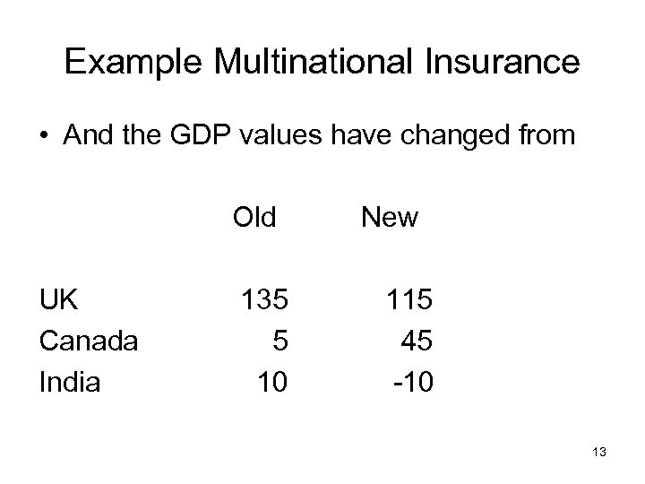 Example Multinational Insurance • And the GDP values have changed from Old UK Canada