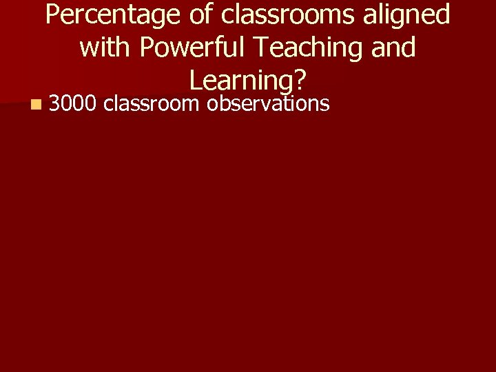 Percentage of classrooms aligned with Powerful Teaching and Learning? n 3000 classroom observations