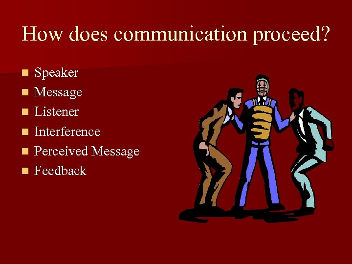 How does communication proceed? n n n Speaker Message Listener Interference Perceived Message Feedback