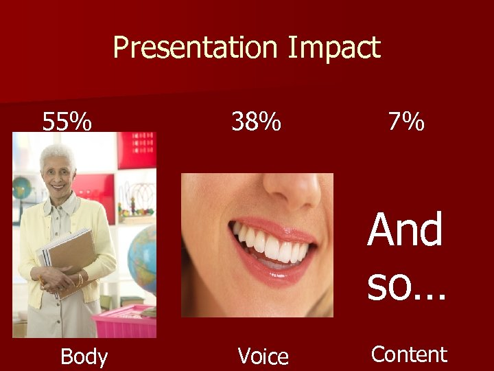 Presentation Impact 55% 38% 7% And so… Body Voice Content