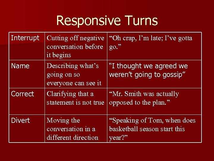 Responsive Turns Interrupt Name Correct Divert Cutting off negative conversation before it begins Describing
