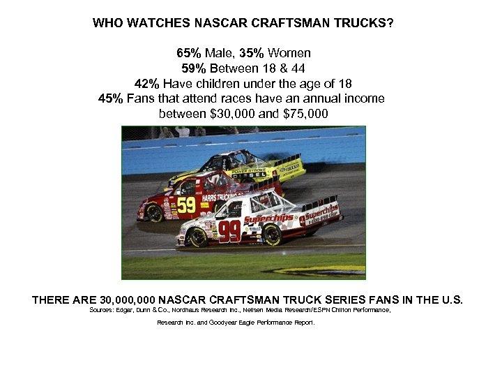 WHO WATCHES NASCAR CRAFTSMAN TRUCKS? 65% Male, 35% Women 59% Between 18 & 44