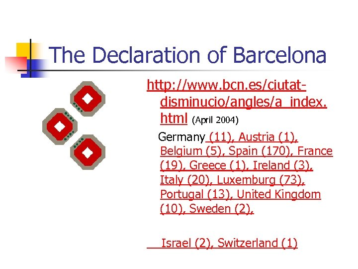 The Declaration of Barcelona http: //www. bcn. es/ciutatdisminucio/angles/a_index. html (April 2004) Germany (11), Austria