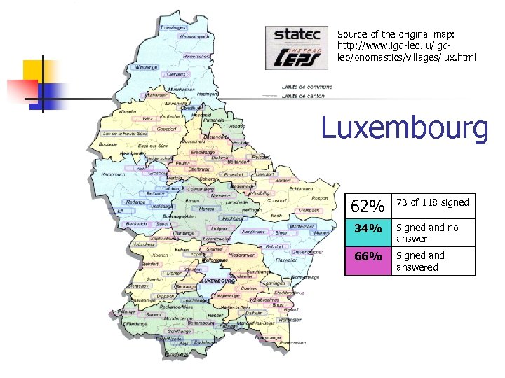 Source of the original map: http: //www. igd-leo. lu/igdleo/onomastics/villages/lux. html Luxembourg 62% 73 of