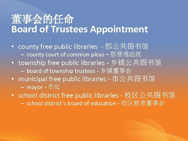 董事会的任命 Board of Trustees Appointment • county free public libraries - 郡公共图书馆 – county