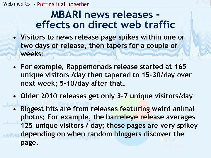 Web metrics - Putting it all together MBARI news releases – effects on direct