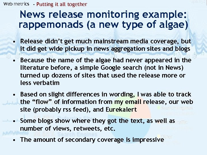 Web metrics - Putting it all together News release monitoring example: rappemonads (a new