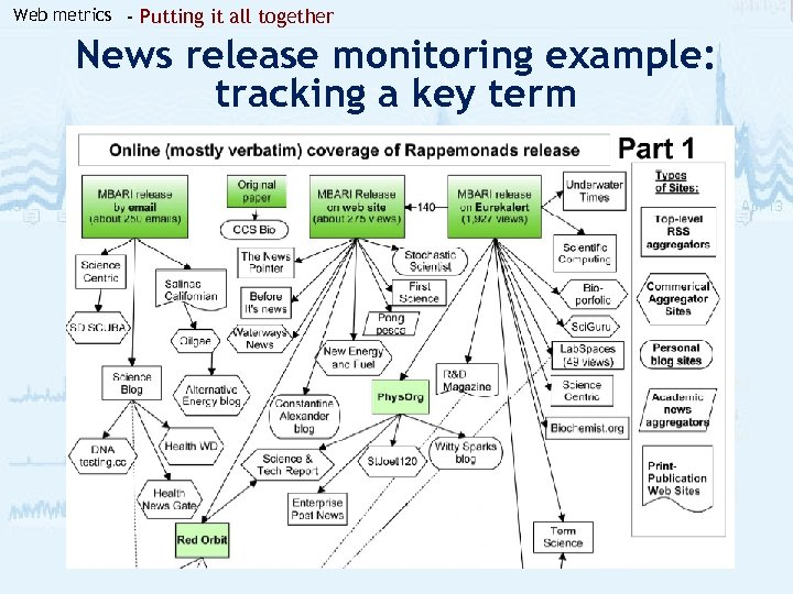 Web metrics - Putting it all together News release monitoring example: tracking a key