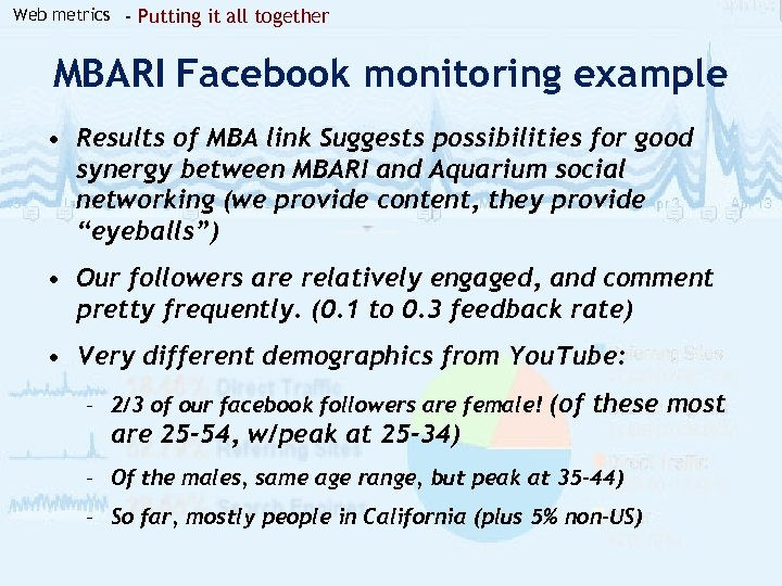 Web metrics - Putting it all together MBARI Facebook monitoring example • Results of