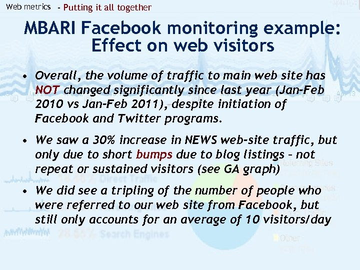 Web metrics - Putting it all together MBARI Facebook monitoring example: Effect on web