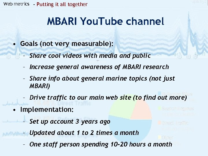Web metrics - Putting it all together MBARI You. Tube channel • Goals (not
