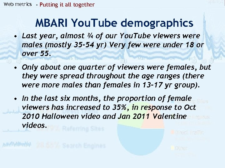 Web metrics - Putting it all together MBARI You. Tube demographics • Last year,