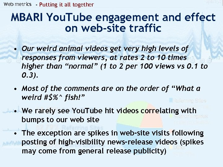 Web metrics - Putting it all together MBARI You. Tube engagement and effect on
