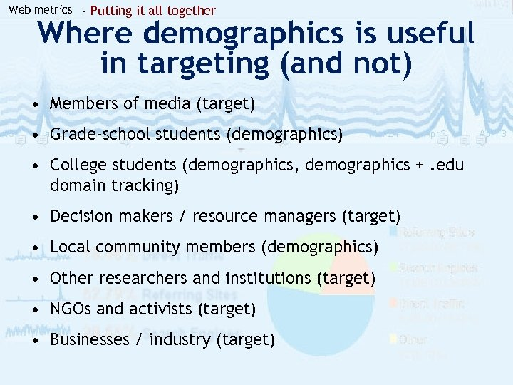 Web metrics - Putting it all together Where demographics is useful in targeting (and