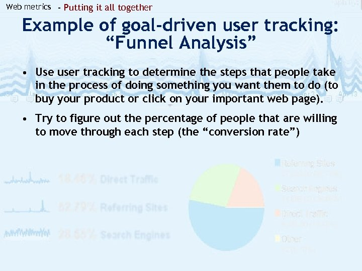 "Web metrics - Putting it all together Example of goal-driven user tracking: ""Funnel Analysis"""