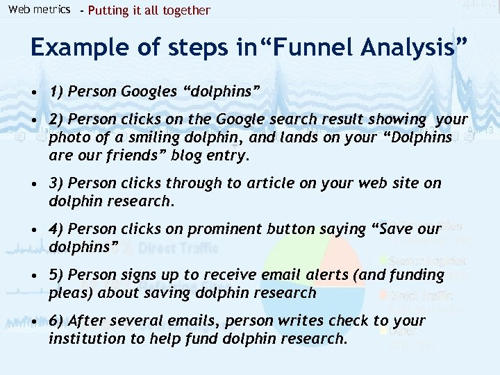"Web metrics - Putting it all together Example of steps in""Funnel Analysis"" • 1)"