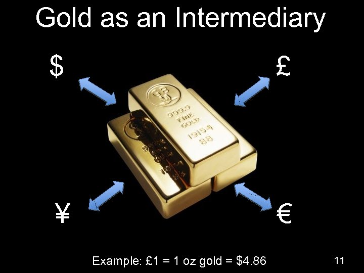 Gold as an Intermediary $ £ ¥ € Example: £ 1 = 1 oz