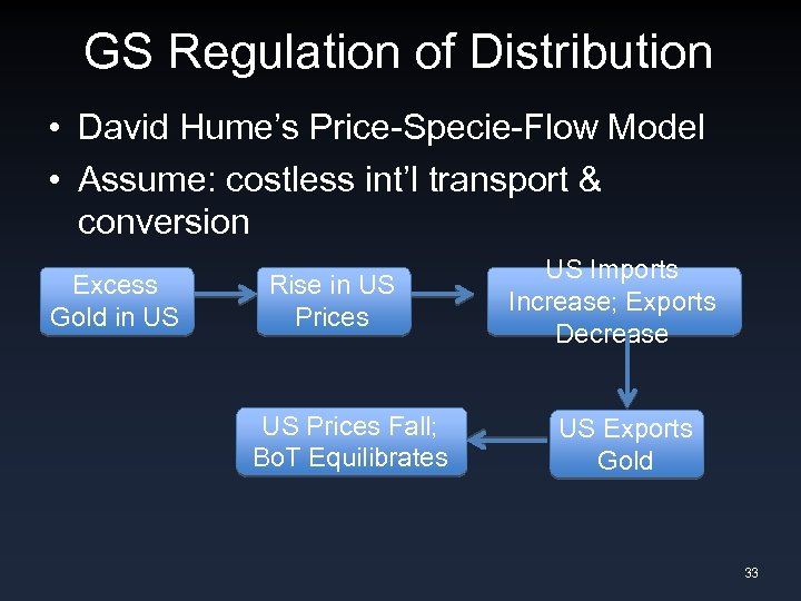 GS Regulation of Distribution • David Hume's Price-Specie-Flow Model • Assume: costless int'l transport
