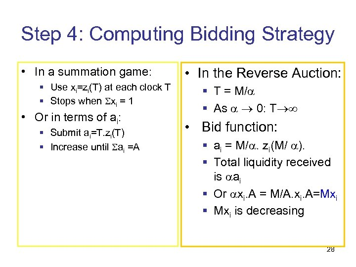 Step 4: Computing Bidding Strategy • In a summation game: § Use xi=zi(T) at