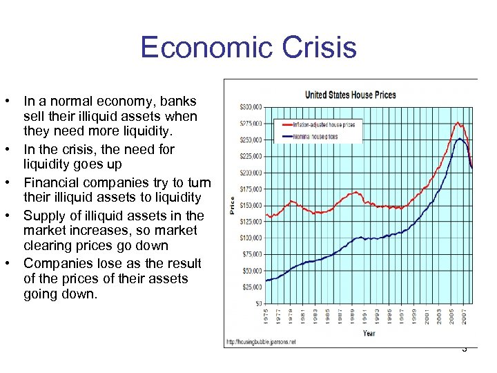 Economic Crisis • In a normal economy, banks sell their illiquid assets when they