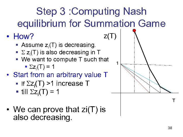 Step 3 : Computing Nash equilibrium for Summation Game • How? z(T) § Assume