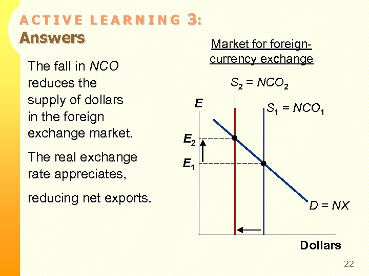 ACTIVE LEARNING Answers The fall in NCO reduces the supply of dollars in the