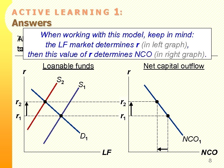 ACTIVE LEARNING Answers 1: When working with this model, keep in mind: The higher