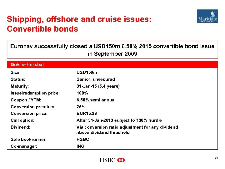 Shipping, offshore and cruise issues: Convertible bonds Euronav successfully closed a USD 150 m