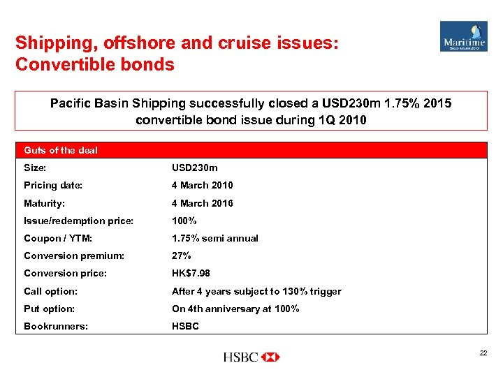 Shipping, offshore and cruise issues: Convertible bonds Pacific Basin Shipping successfully closed a USD