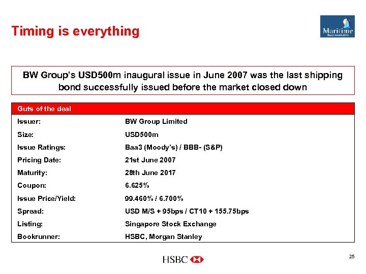 Timing is everything BW Group's USD 500 m inaugural issue in June 2007 was