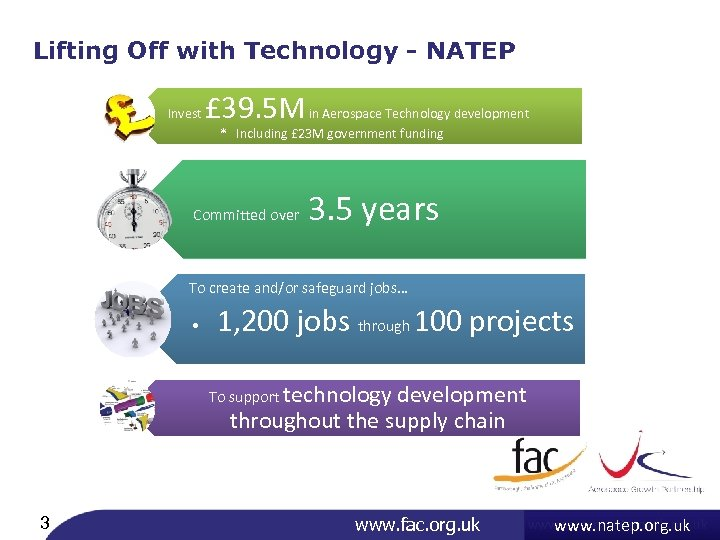 Lifting Off with Technology - NATEP Invest £ 39. 5 M in Aerospace Technology