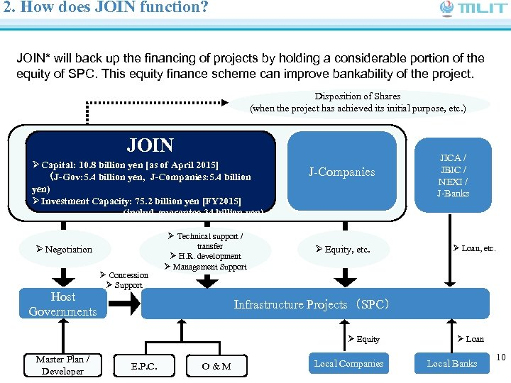2. How does JOIN function? JOIN* will back up the financing of projects by