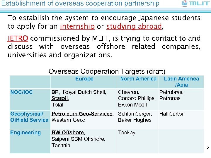 Establishment of overseas cooperation partnership To establish the system to encourage Japanese students to