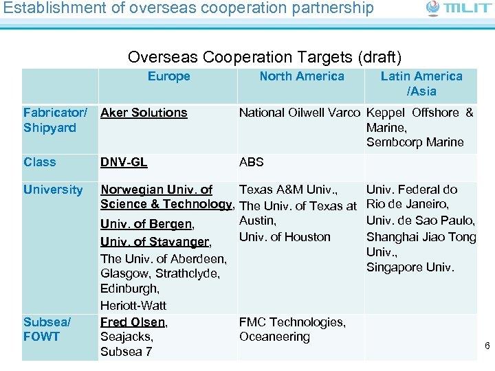 Establishment of overseas cooperation partnership Overseas Cooperation Targets (draft) Europe North America Latin America