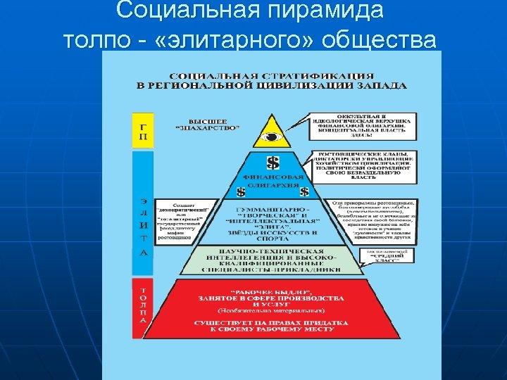 Социальная пирамида толпо - «элитарного» общества