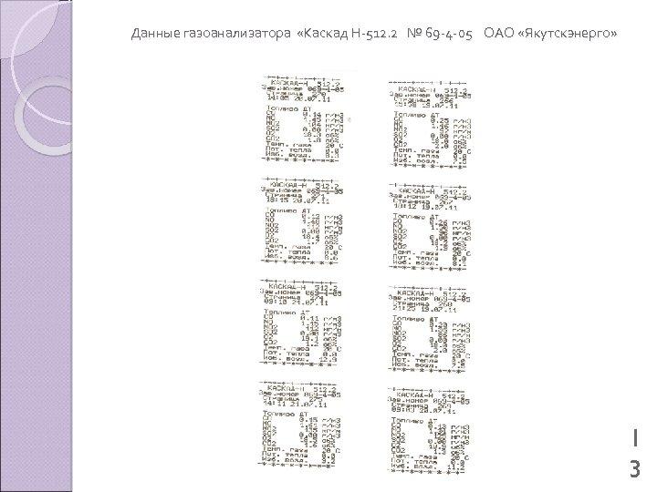 Данные газоанализатора «Каскад Н-512. 2 № 69 -4 -05 ОАО «Якутскэнерго» 1 3