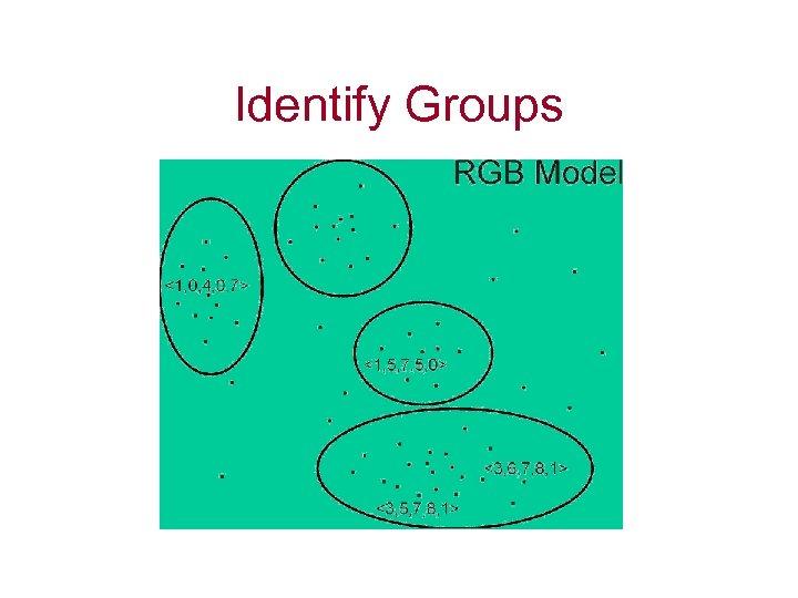 Identify Groups