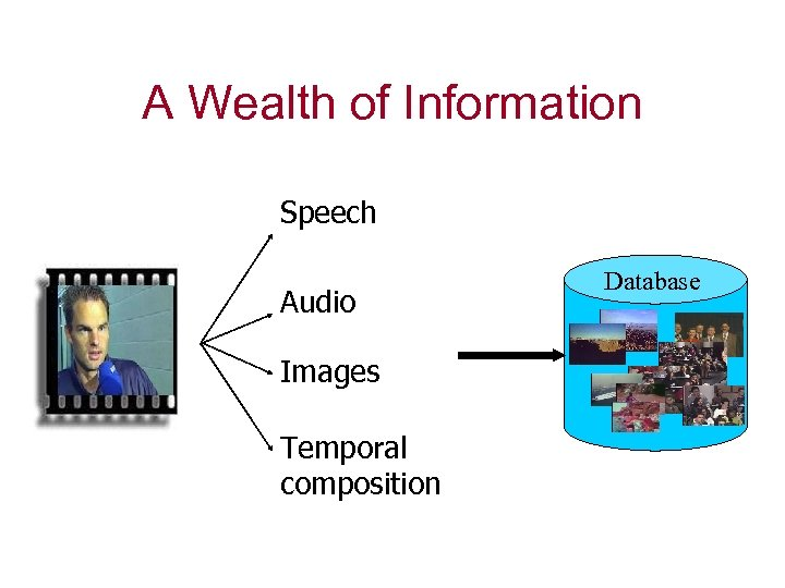 A Wealth of Information Speech Audio Images Temporal composition Database